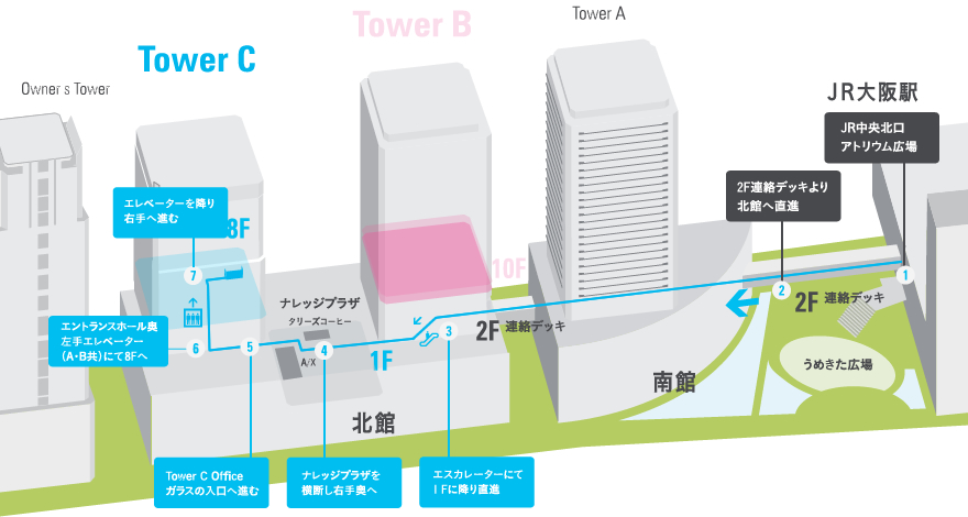 towerc_accessmap